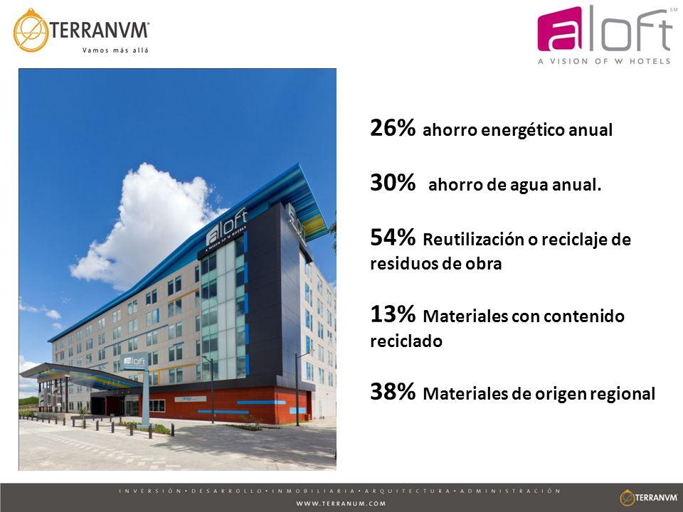 26% ahorro energético anual 30% ahorro de agua anual. 54% Reutilización o reciclaje de residuos de obra 13% Materiales con contenido reciclado 38% Mat