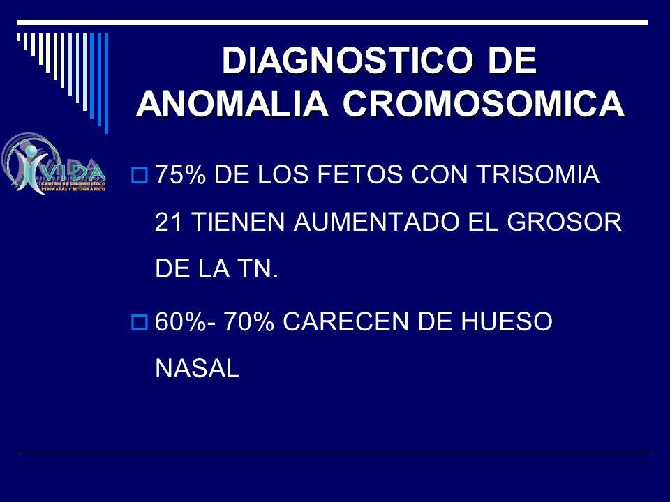 DIAGNOSTICO DE ANOMALIA CROMOSOMICA 75% DE LOS FETOS CON TRISOMIA 21 TIENEN AUMENTADO EL GROSOR DE LA TN. 60%- 70% CARECEN DE HUESO NASAL