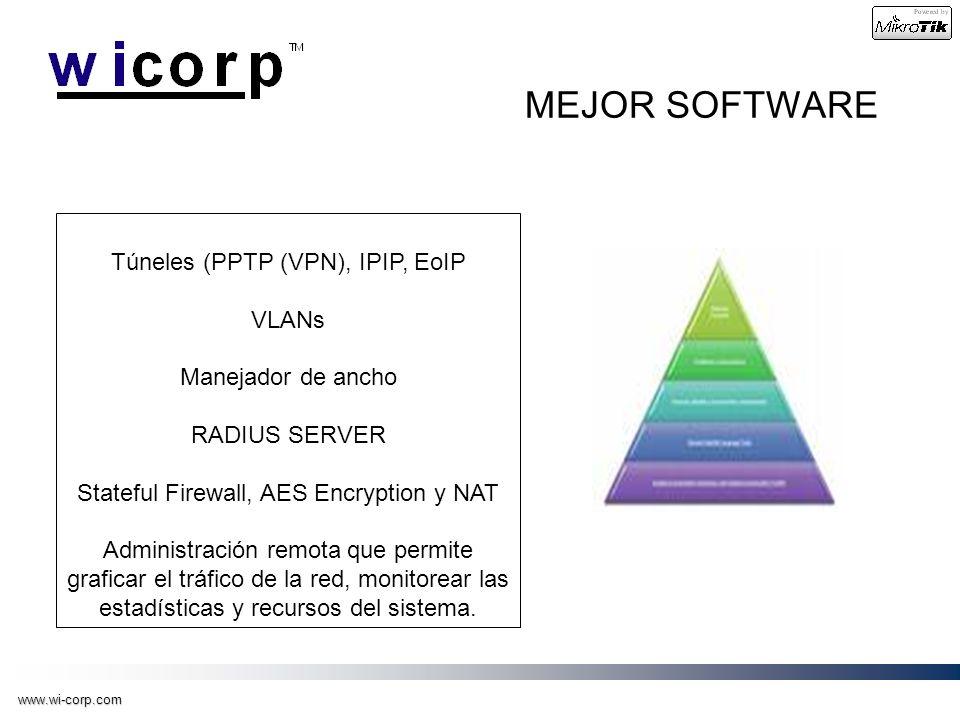 www.wi-corp.com MEJOR SOFTWARE Túneles (PPTP (VPN), IPIP, EoIP VLANs Manejador de ancho RADIUS SERVER Stateful Firewall, AES Encryption y NAT Administ