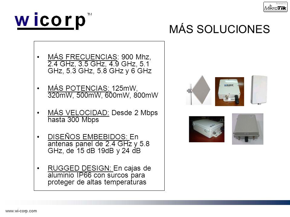 www.wi-corp.com MÁS FRECUENCIAS: 900 Mhz, 2.4 GHz, 3.5 GHz, 4.9 GHz, 5.1 GHz, 5.3 GHz, 5.8 GHz y 6 GHz MÁS POTENCIAS: 125mW, 320mW, 500mW, 600mW, 800m