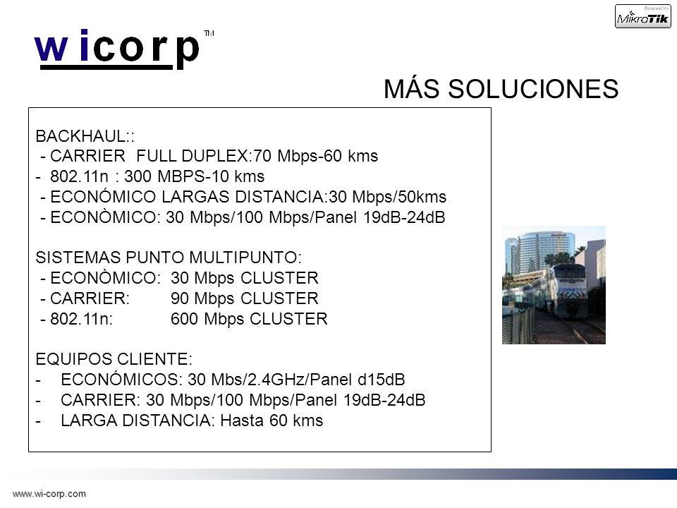 www.wi-corp.com BACKHAUL:: - CARRIER FULL DUPLEX:70 Mbps-60 kms - 802.11n : 300 MBPS-10 kms - ECONÓMICO LARGAS DISTANCIA:30 Mbps/50kms - ECONÒMICO: 30