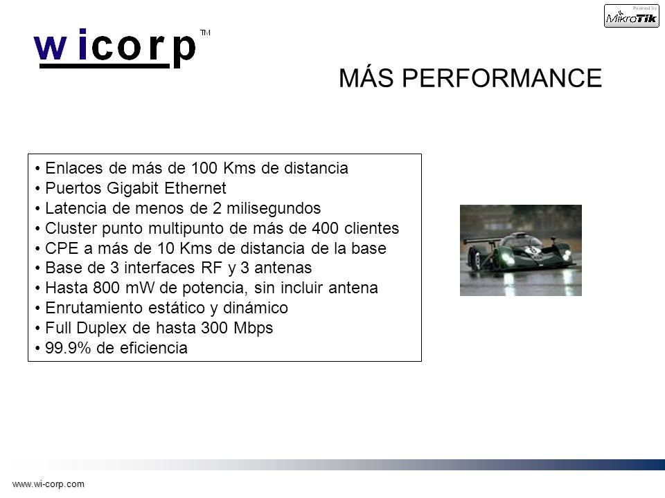 www.wi-corp.com MÁS PERFORMANCE Enlaces de más de 100 Kms de distancia Puertos Gigabit Ethernet Latencia de menos de 2 milisegundos Cluster punto mult