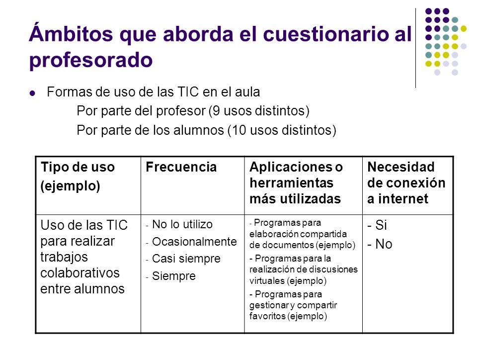 Ámbitos que aborda el cuestionario al profesorado Formas de uso de las TIC en el aula Por parte del profesor (9 usos distintos) Por parte de los alumn
