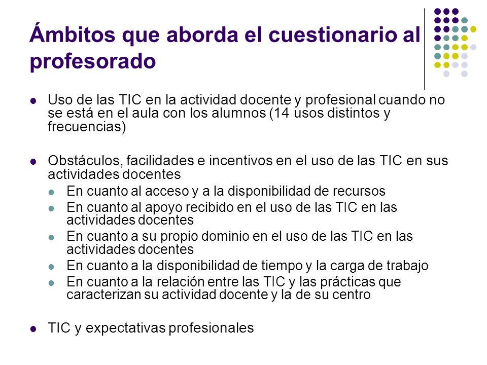 Ámbitos que aborda el cuestionario al profesorado Uso de las TIC en la actividad docente y profesional cuando no se está en el aula con los alumnos (1
