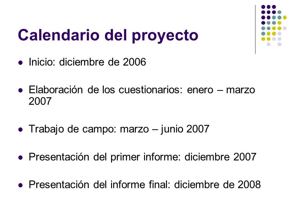 Calendario del proyecto Inicio: diciembre de 2006 Elaboración de los cuestionarios: enero – marzo 2007 Trabajo de campo: marzo – junio 2007 Presentaci