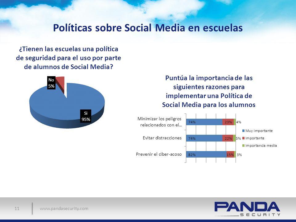 www.pandasecurity.com Políticas sobre Social Media en escuelas 11 ¿Tienen las escuelas una política de seguridad para el uso por parte de alumnos de S