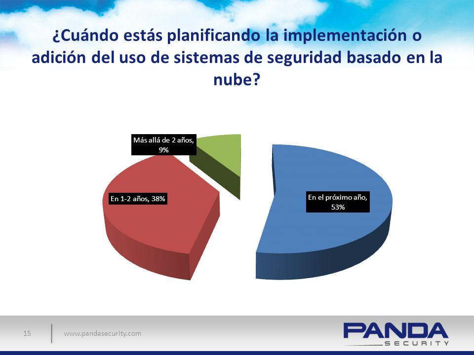 www.pandasecurity.com ¿Cuándo estás planificando la implementación o adición del uso de sistemas de seguridad basado en la nube? 15
