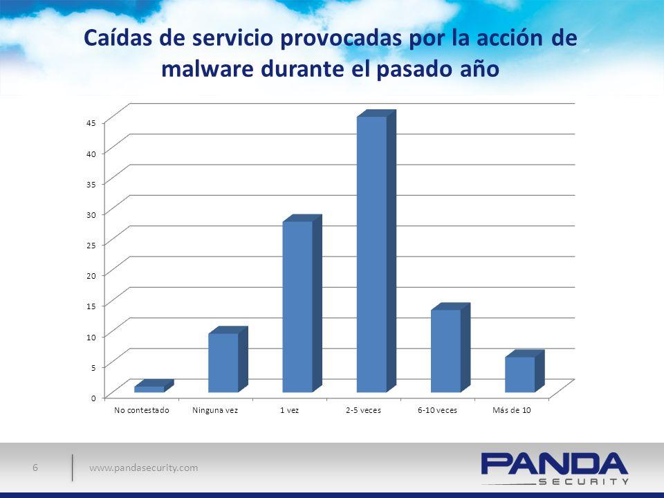 www.pandasecurity.com Caídas de servicio provocadas por la acción de malware durante el pasado año 6
