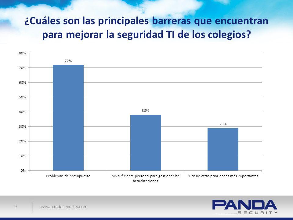 www.pandasecurity.com ¿Cuáles son las principales barreras que encuentran para mejorar la seguridad TI de los colegios? 9