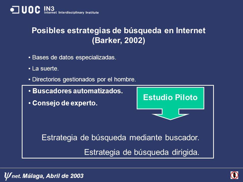 net. Málaga, Abril de 2003 Posibles estrategias de búsqueda en Internet (Barker, 2002) Bases de datos especializadas. La suerte. Directorios gestionad