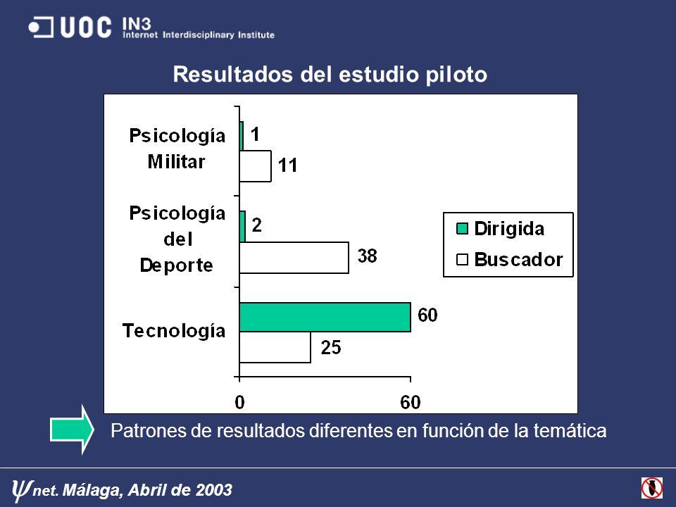 net. Málaga, Abril de 2003 Patrones de resultados diferentes en función de la temática Resultados del estudio piloto