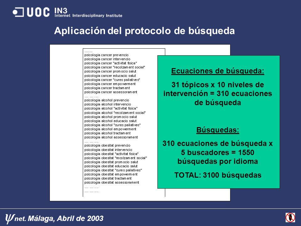 net. Málaga, Abril de 2003 Ecuaciones de búsqueda: 31 tópicos x 10 niveles de intervención = 310 ecuaciones de búsqueda Búsquedas: 310 ecuaciones de b