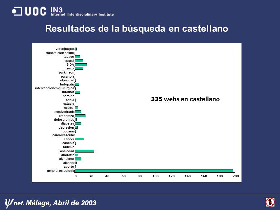 net. Málaga, Abril de 2003 Resultados de la búsqueda en castellano 335 webs en castellano