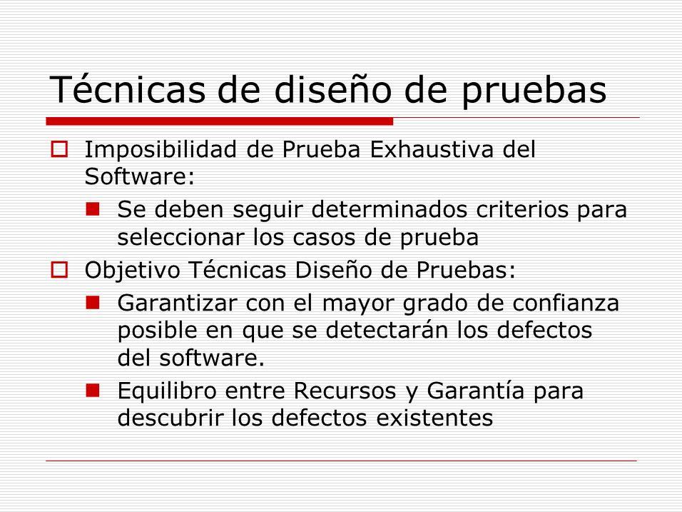 Técnicas de diseño de pruebas Imposibilidad de Prueba Exhaustiva del Software: Se deben seguir determinados criterios para seleccionar los casos de pr