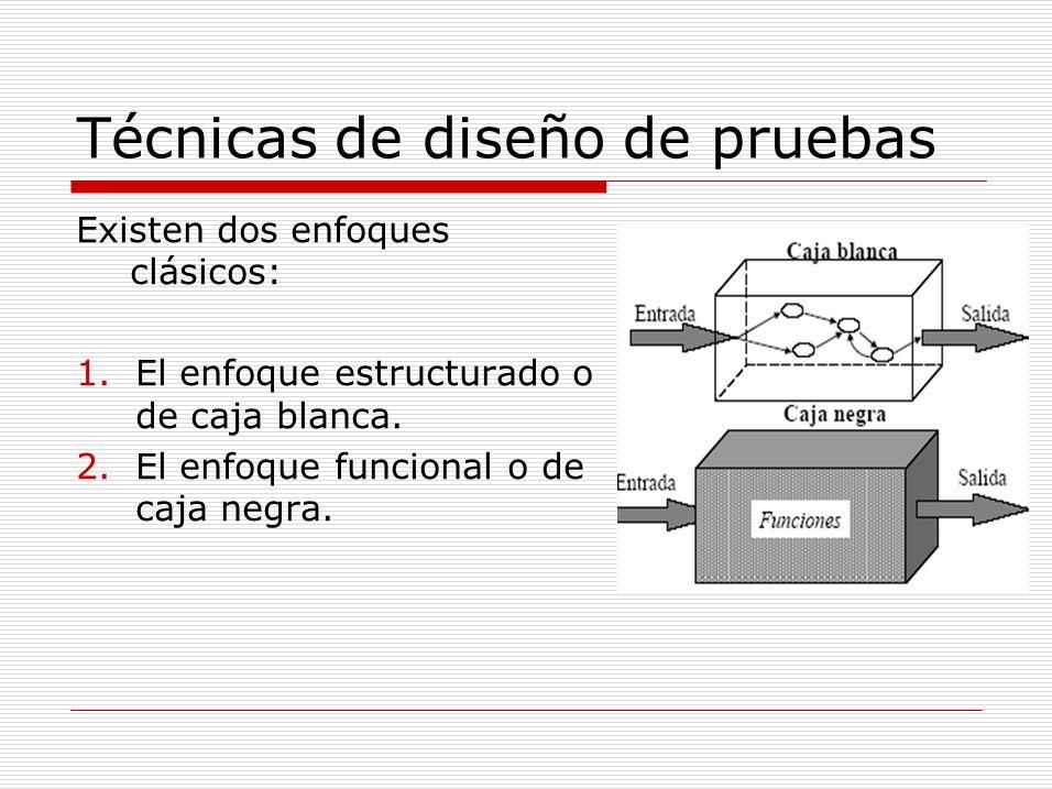 Técnicas de diseño de pruebas Existen dos enfoques clásicos: 1.El enfoque estructurado o de caja blanca. 2.El enfoque funcional o de caja negra.