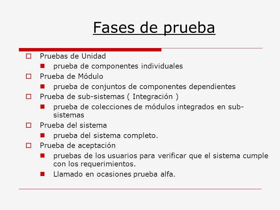 Pruebas de Unidad prueba de componentes individuales Prueba de Módulo prueba de conjuntos de componentes dependientes Prueba de sub-sistemas ( Integra