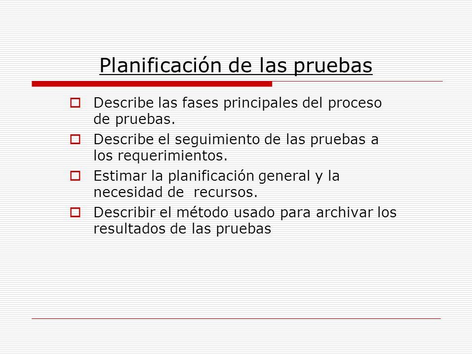 Describe las fases principales del proceso de pruebas. Describe el seguimiento de las pruebas a los requerimientos. Estimar la planificación general y