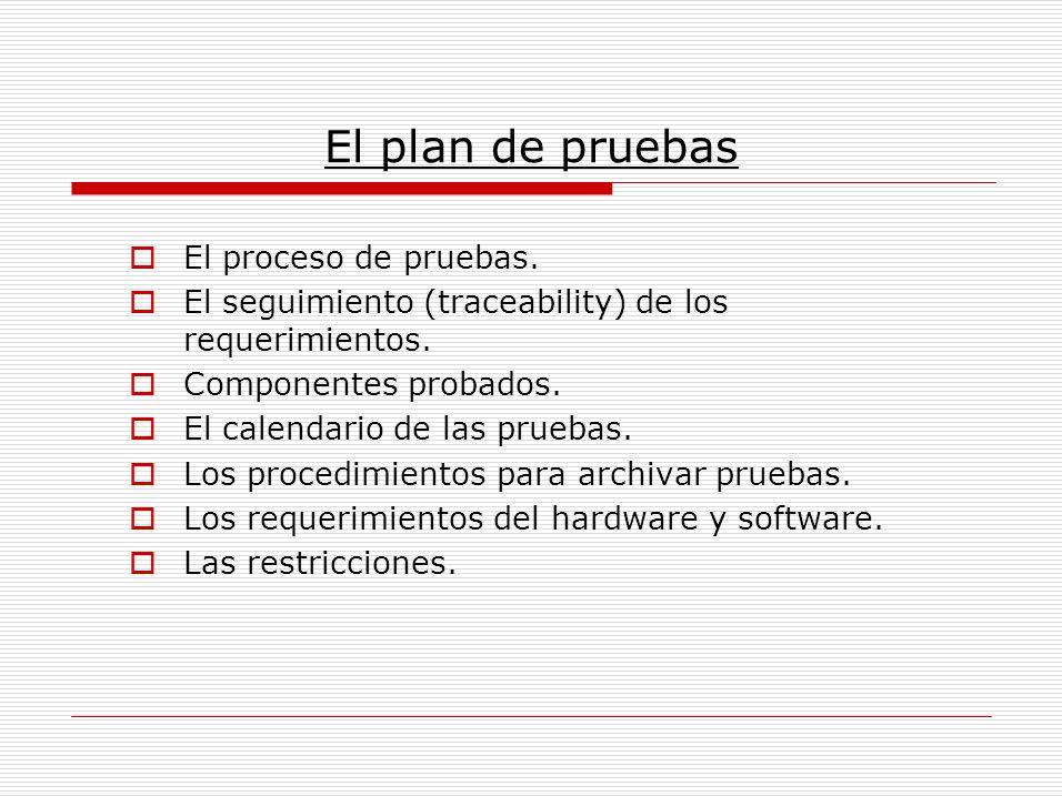 El plan de pruebas El proceso de pruebas. El seguimiento (traceability) de los requerimientos. Componentes probados. El calendario de las pruebas. Los