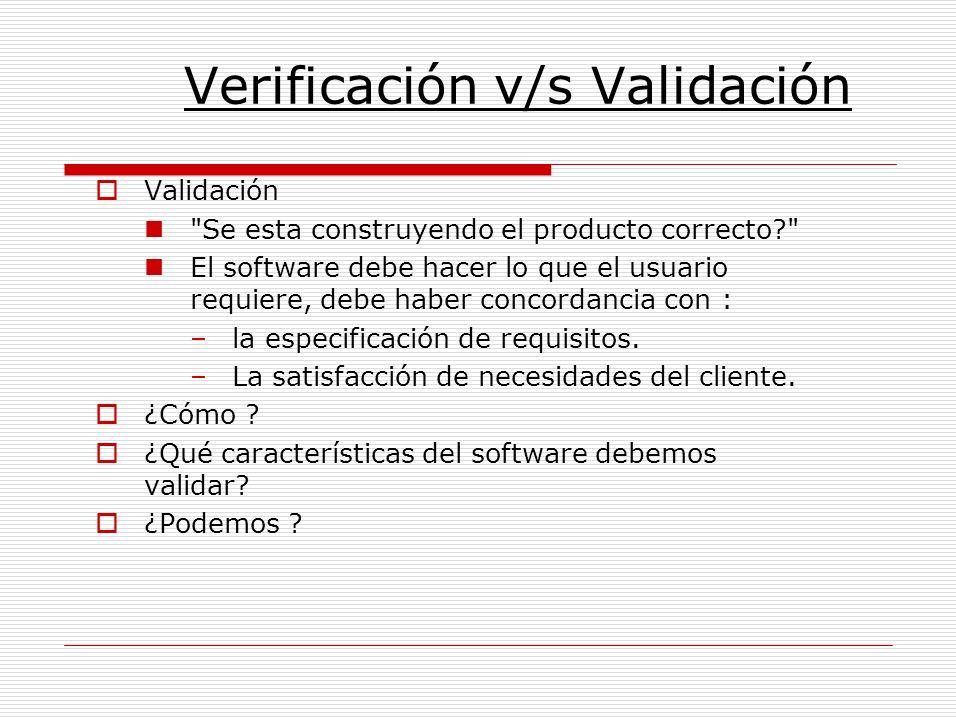 Introducción Conceptos relacionados Pruebas (test): una actividad en la cual un sistema o uno de sus componentes se ejecuta en circunstancias previamente especificadas, los resultados se observan y registran y se realiza una evaluación de algún aspecto.