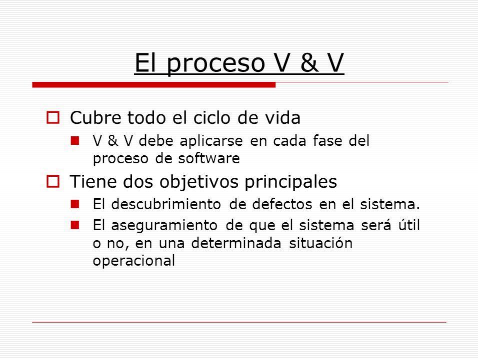Cubre todo el ciclo de vida V & V debe aplicarse en cada fase del proceso de software Tiene dos objetivos principales El descubrimiento de defectos en