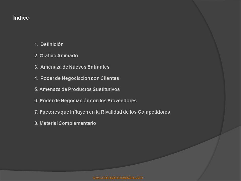 Índice 1.Definición 2. Gráfico Animado 3.Amenaza de Nuevos Entrantes 4.Poder de Negociación con Clientes 5. Amenaza de Productos Sustitutivos 6. Poder