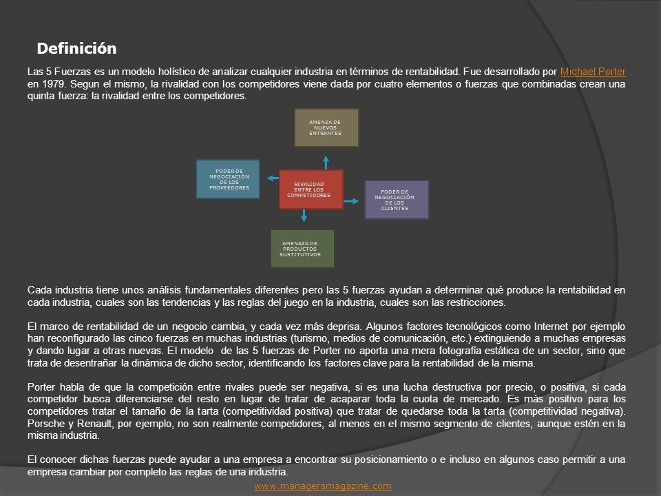 Definición www.managersmagazine.com Las 5 Fuerzas es un modelo holístico de analizar cualquier industria en términos de rentabilidad. Fue desarrollado