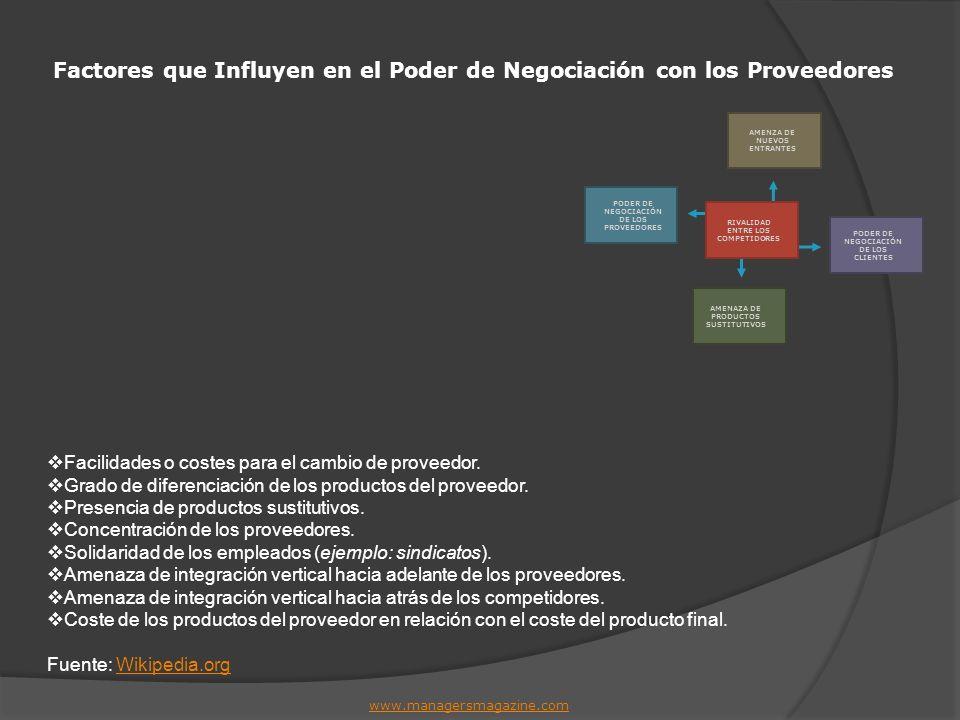 Factores que Influyen en el Poder de Negociación con los Proveedores www.managersmagazine.com Facilidades o costes para el cambio de proveedor. Grado