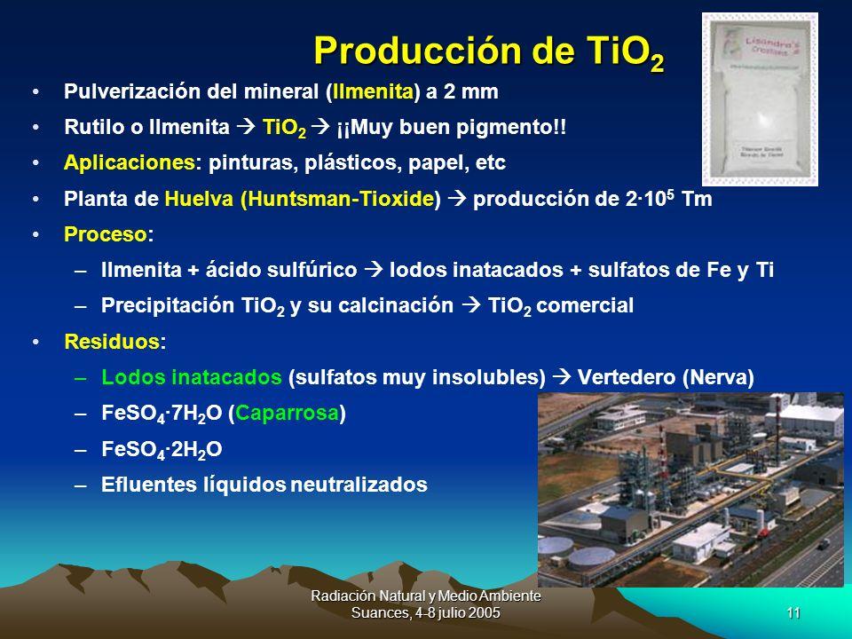 Radiación Natural y Medio Ambiente Suances, 4-8 julio 200511 Producción de TiO 2 Pulverización del mineral (Ilmenita) a 2 mm Rutilo o Ilmenita TiO 2 ¡