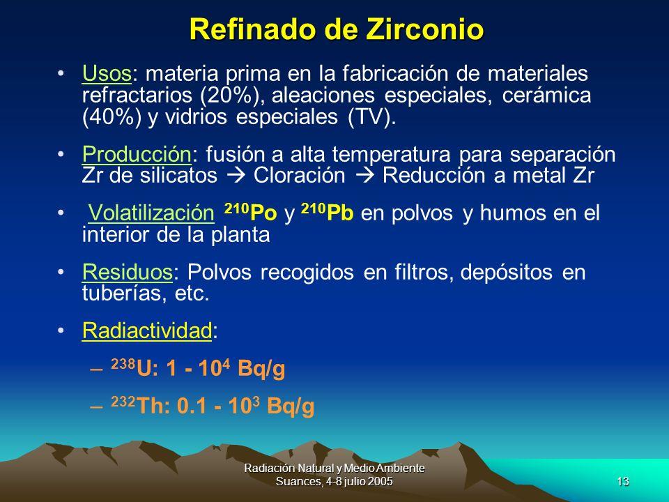 Radiación Natural y Medio Ambiente Suances, 4-8 julio 200513 Refinado de Zirconio Usos: materia prima en la fabricación de materiales refractarios (20