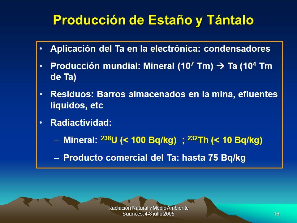 Radiación Natural y Medio Ambiente Suances, 4-8 julio 200516 Producción de Estaño y Tántalo Aplicación del Ta en la electrónica: condensadores Producc