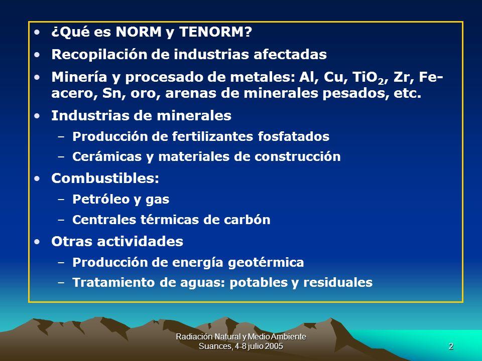 Radiación Natural y Medio Ambiente Suances, 4-8 julio 20052 ¿Qué es NORM y TENORM? Recopilación de industrias afectadas Minería y procesado de metales