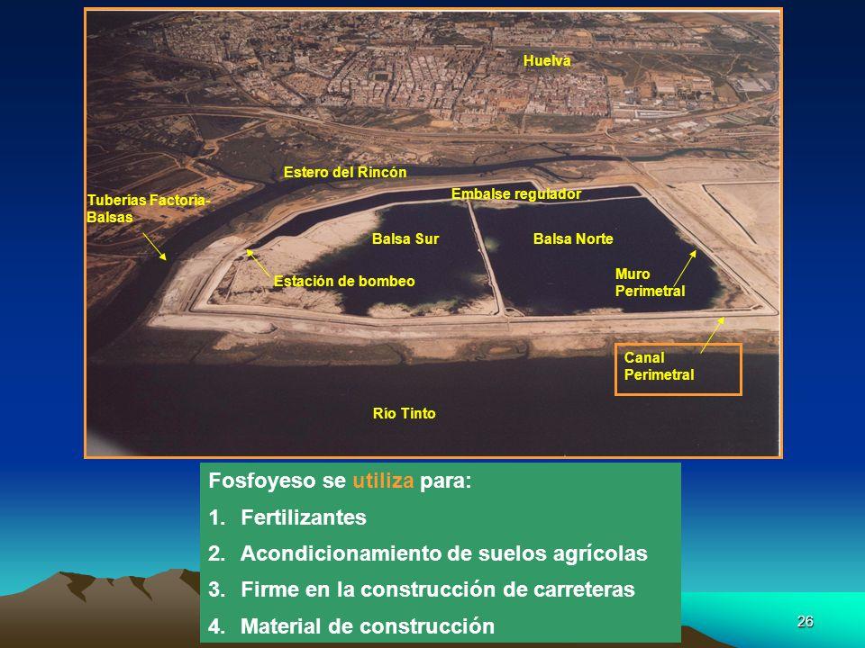 Radiación Natural y Medio Ambiente Suances, 4-8 julio 200526 Río Tinto Balsa NorteBalsa Sur Canal Perimetral Embalse regulador Estero del Rincón Tuber