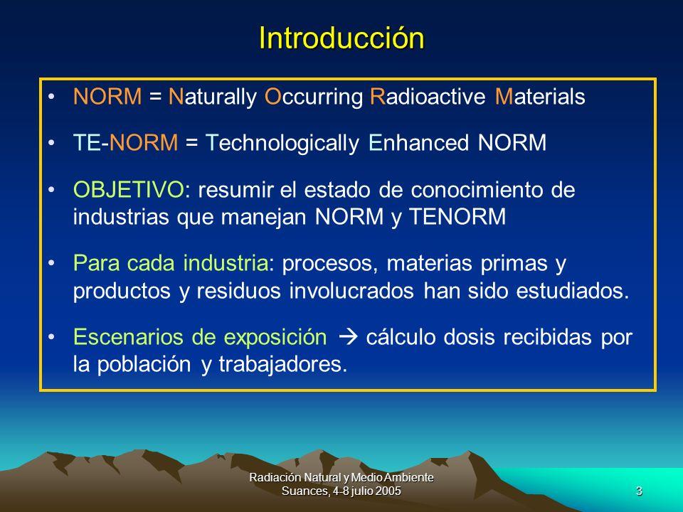 Radiación Natural y Medio Ambiente Suances, 4-8 julio 20053 Introducción NORM = Naturally Occurring Radioactive Materials TE-NORM = Technologically En