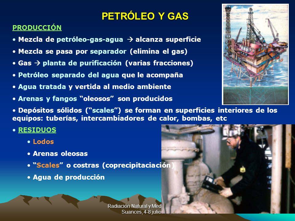 Radiación Natural y Medio Ambiente Suances, 4-8 julio 200534 PETRÓLEO Y GAS PRODUCCIÓN Mezcla de petróleo-gas-agua alcanza superficie Mezcla se pasa p