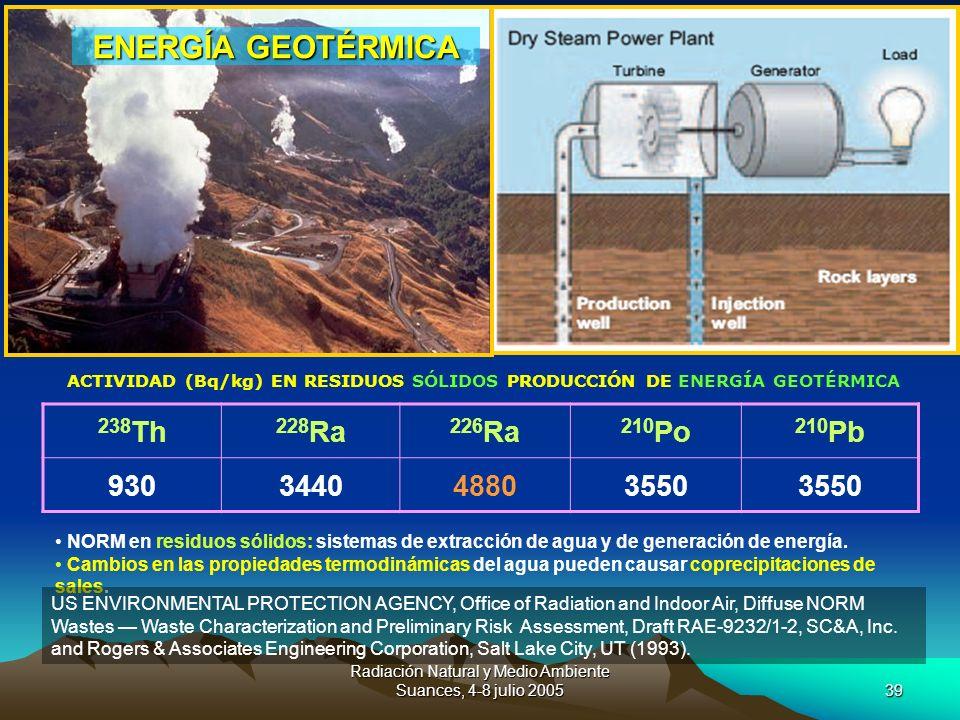 Radiación Natural y Medio Ambiente Suances, 4-8 julio 200539 NORM en residuos sólidos: sistemas de extracción de agua y de generación de energía. Camb