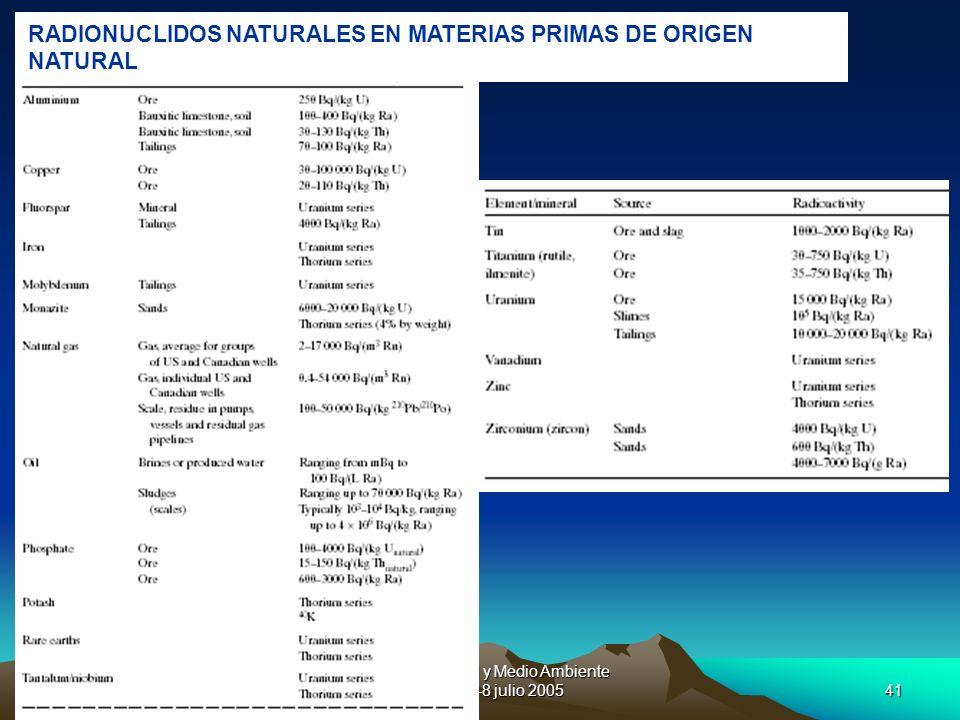 Radiación Natural y Medio Ambiente Suances, 4-8 julio 200541 RADIONUCLIDOS NATURALES EN MATERIAS PRIMAS DE ORIGEN NATURAL