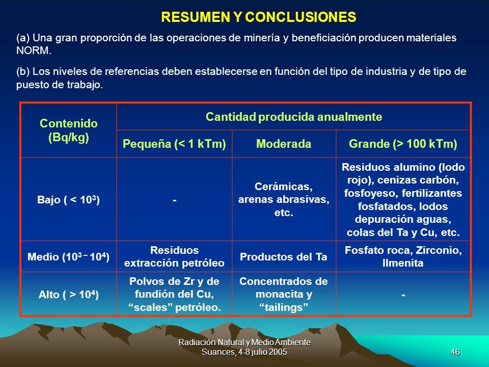Radiación Natural y Medio Ambiente Suances, 4-8 julio 200546 RESUMEN Y CONCLUSIONES (a) Una gran proporción de las operaciones de minería y beneficiac