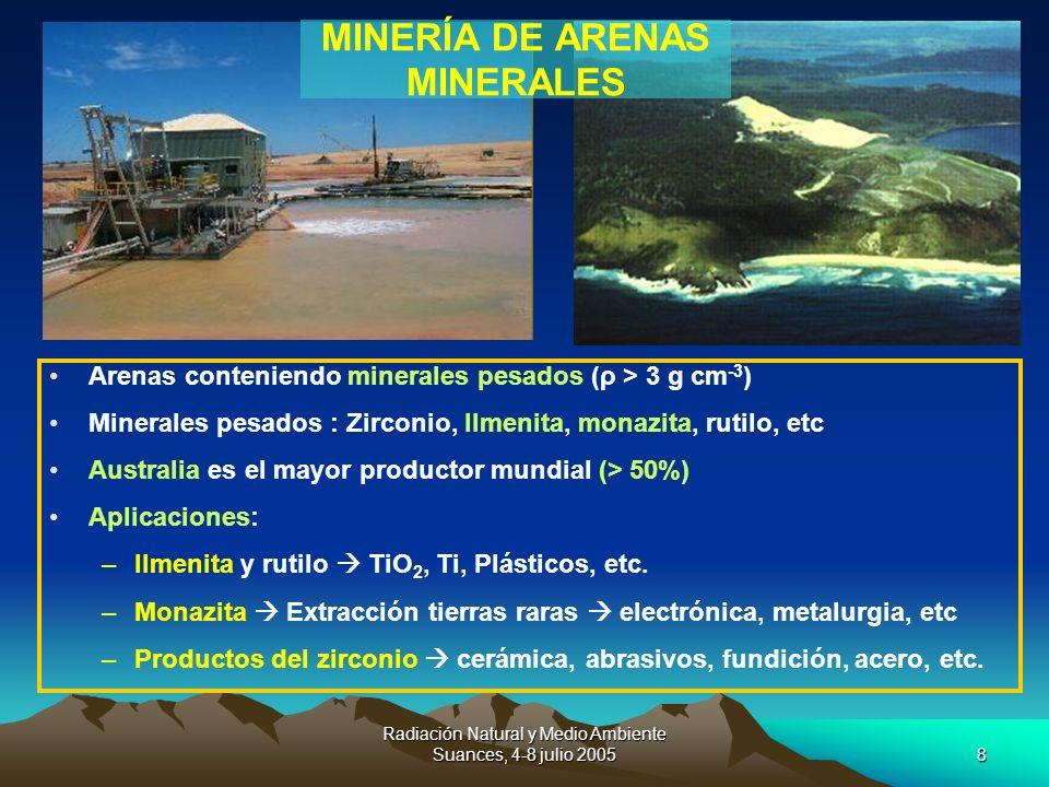 Radiación Natural y Medio Ambiente Suances, 4-8 julio 20058 MINERÍA DE ARENAS MINERALES Arenas conteniendo minerales pesados (ρ > 3 g cm -3 ) Minerale