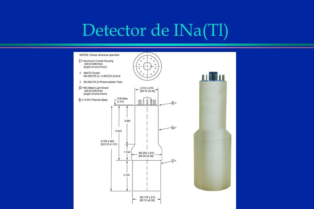 Detector de INa(Tl)
