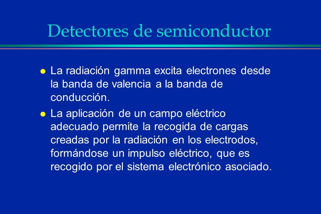 Detectores de semiconductor l La radiación gamma excita electrones desde la banda de valencia a la banda de conducción. l La aplicación de un campo el