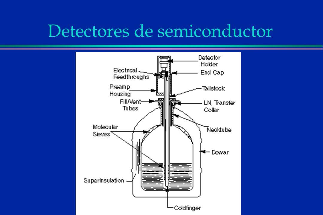 Detectores de semiconductor