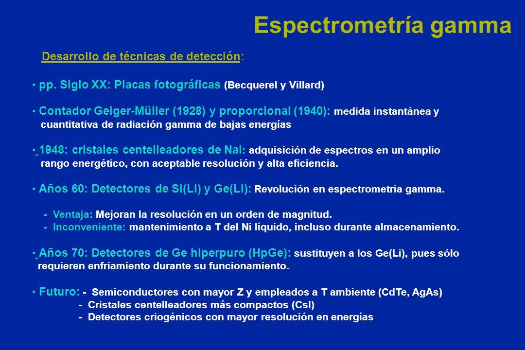 Desarrollo de técnicas de detección: pp. Siglo XX: Placas fotográficas (Becquerel y Villard) Contador Geiger-Müller (1928) y proporcional (1940): medi