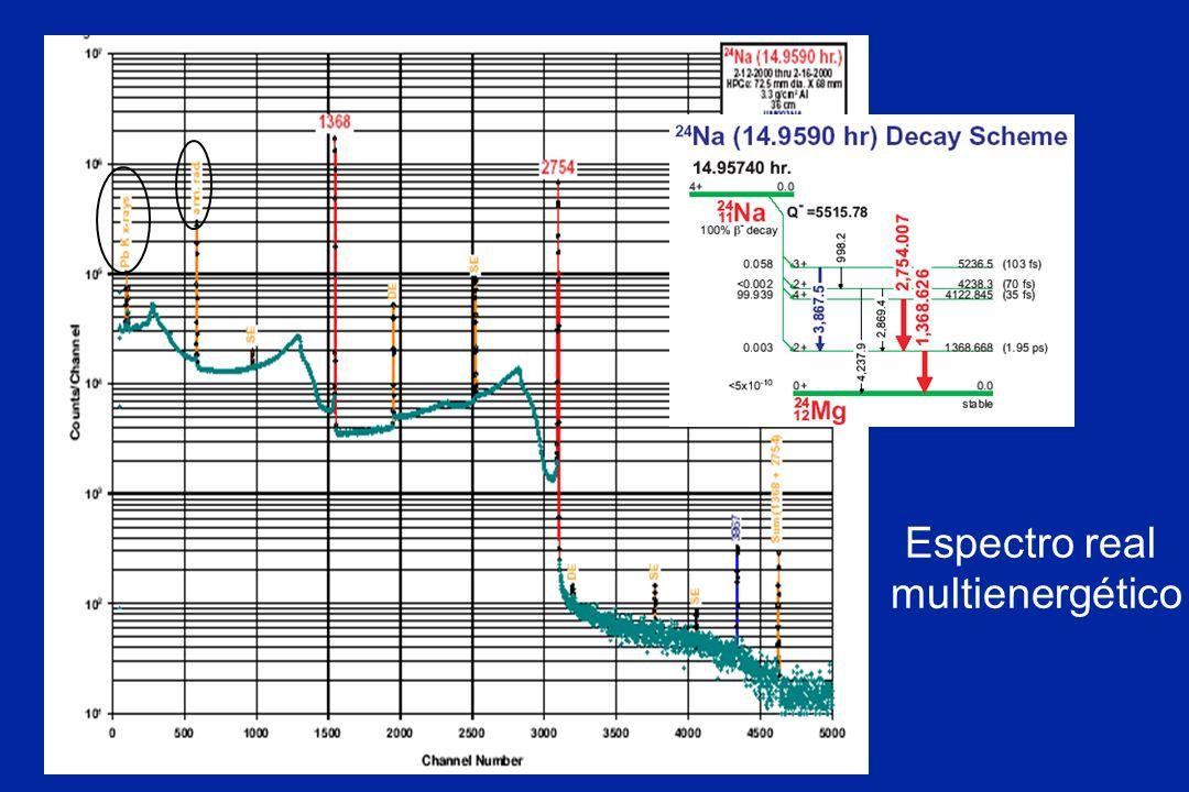 Espectro real multienergético
