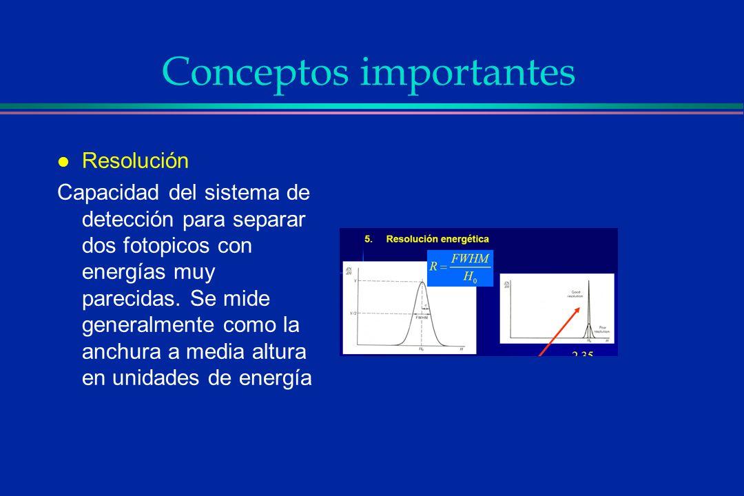 Conceptos importantes l Resolución Capacidad del sistema de detección para separar dos fotopicos con energías muy parecidas. Se mide generalmente como