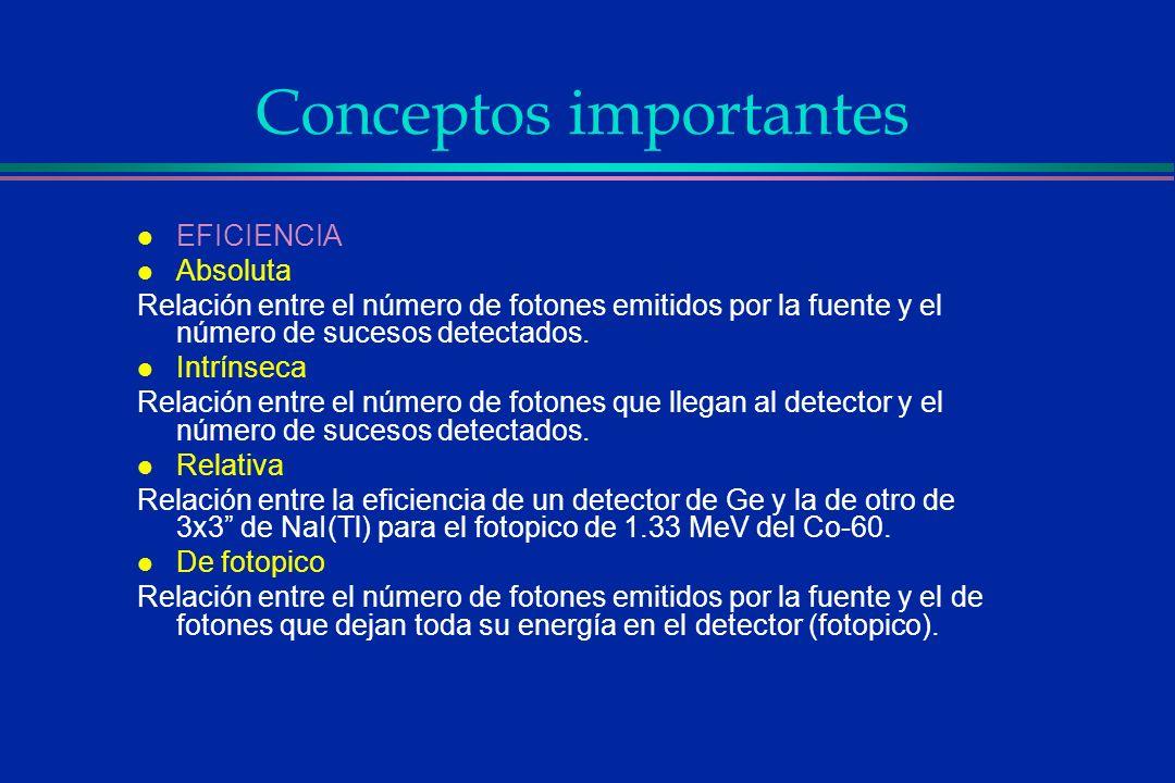 Conceptos importantes l EFICIENCIA l Absoluta Relación entre el número de fotones emitidos por la fuente y el número de sucesos detectados. l Intrínse