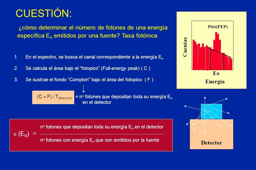 CUESTIÓN: ¿cómo determinar el número de fotones de una energía específica E o emitidos por una fuente? Tasa fotónica 1.En el espectro, se busca el can