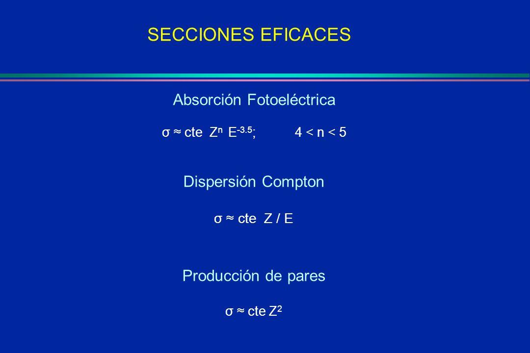 SECCIONES EFICACES Absorción Fotoeléctrica σ cte Z n E -3.5 ; 4 < n < 5 Dispersión Compton σ cte Z / E Producción de pares σ cte Z 2