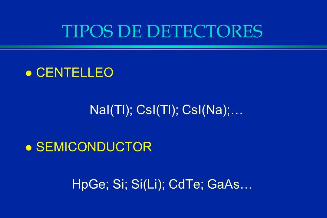 TIPOS DE DETECTORES l CENTELLEO NaI(Tl); CsI(Tl); CsI(Na);… l SEMICONDUCTOR HpGe; Si; Si(Li); CdTe; GaAs…