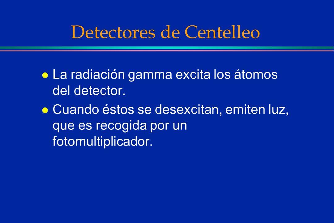 Detectores de Centelleo l La radiación gamma excita los átomos del detector. l Cuando éstos se desexcitan, emiten luz, que es recogida por un fotomult