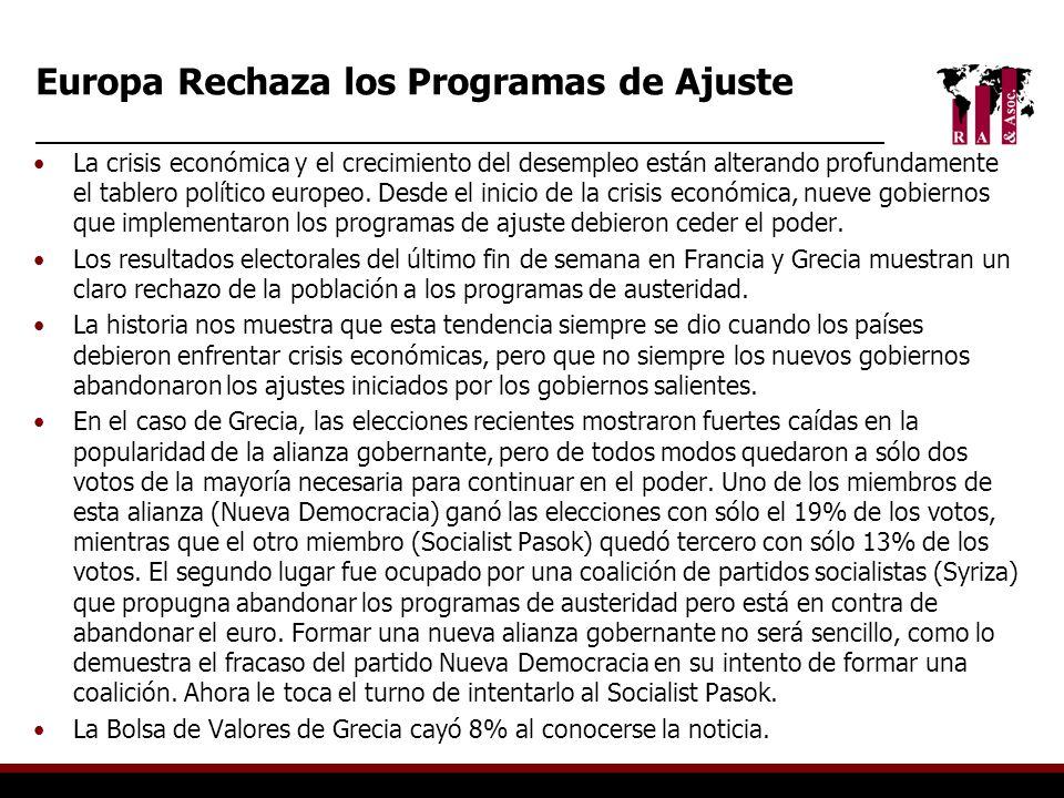 INTERNACIONAL ESPAÑA: Rigidez de la Legislación Laboral (0= más flexible, 4=más rígido)